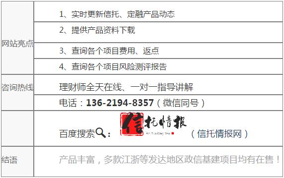 光大信托、安鑫12号集合资金信托计划/点击沟通